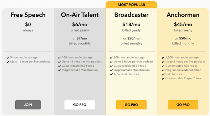 Spreaker pricing comparison table